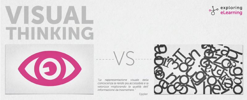 Visual thinking: 5 passi per allenarti