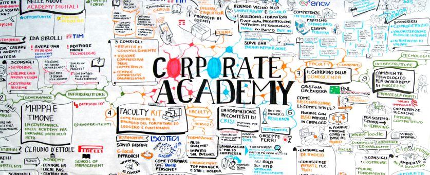 Come progettare una Corporate Academy di successo