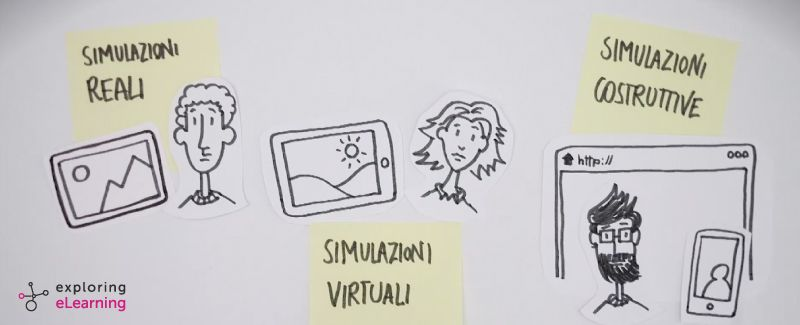 SIMULATION AND E-LEARNING: HOW TO CATALYSE LEARNING