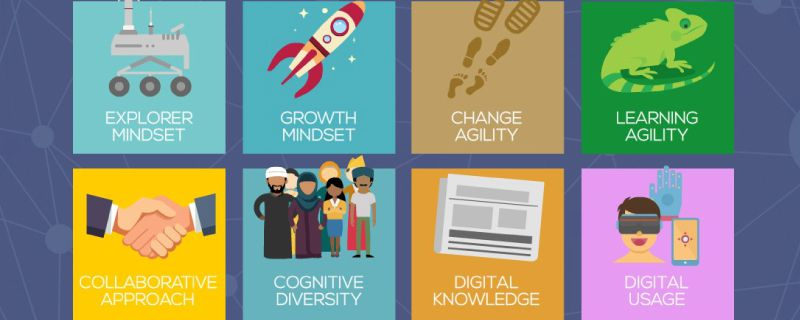 Strumenti e percorsi per sviluppare il Digital Mindset
