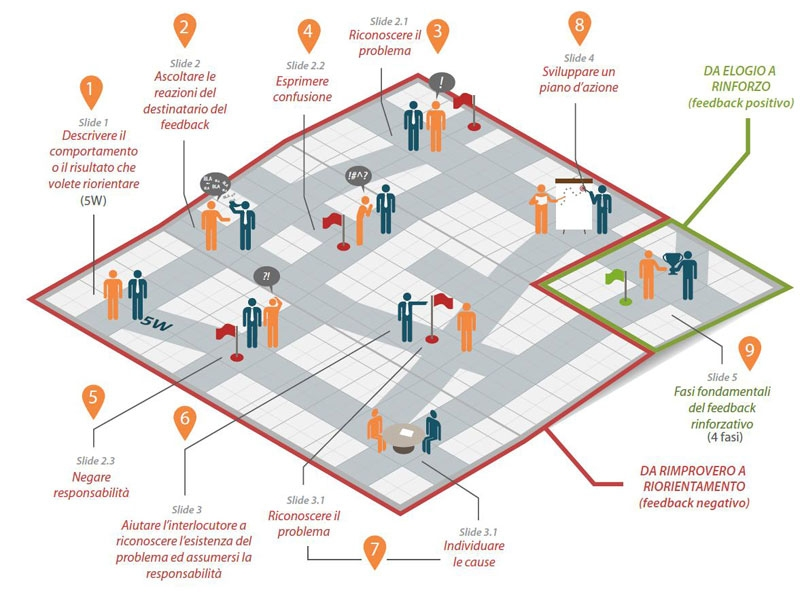 Innovative Classroom Technology ~ Innovative classrooms using new