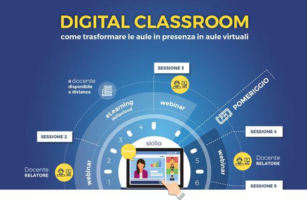 Come trasformare le aule in presenza in aule virtuali