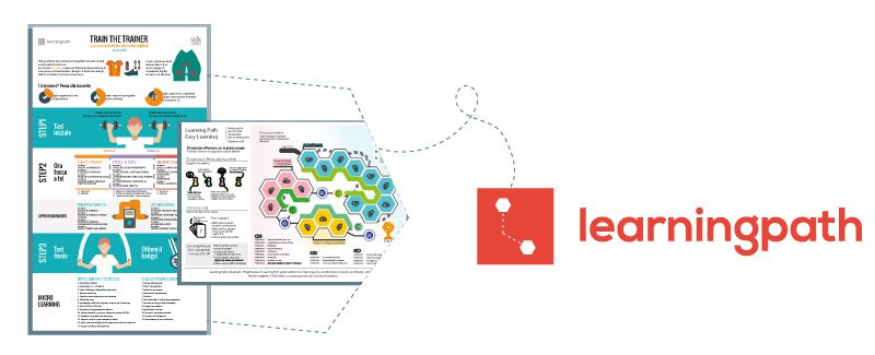 LearningPath - Easy Blended. The new Skilla format
