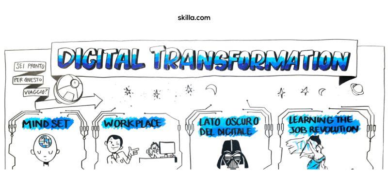 La via della formazione digitale ormai non è più un optional