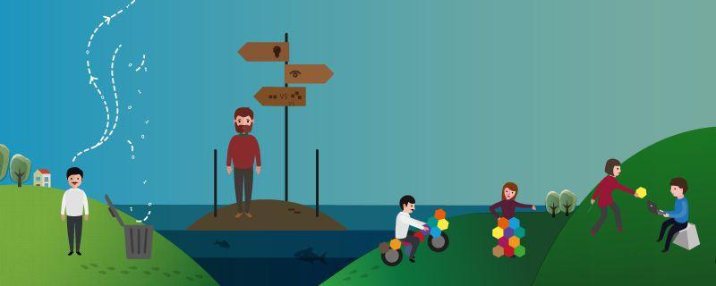 ADAPTIVE LEARNING – uno scenario futuristico per le aziende?  Ad exploring eLearning 2016 abbiamo raccontato le prime forme di sperimentazione in azienda