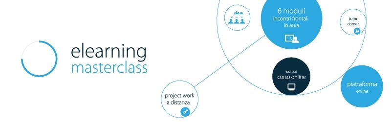 E-learning Masterclass, una soluzione per produrre corsi e-learning in autonomia