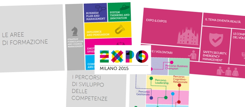 E-LEARNING FOR EXPO2015