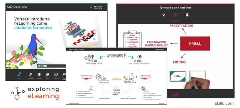 NASCONO LE PILLOLE FORMATIVE DI EXPLORING ELEARNING