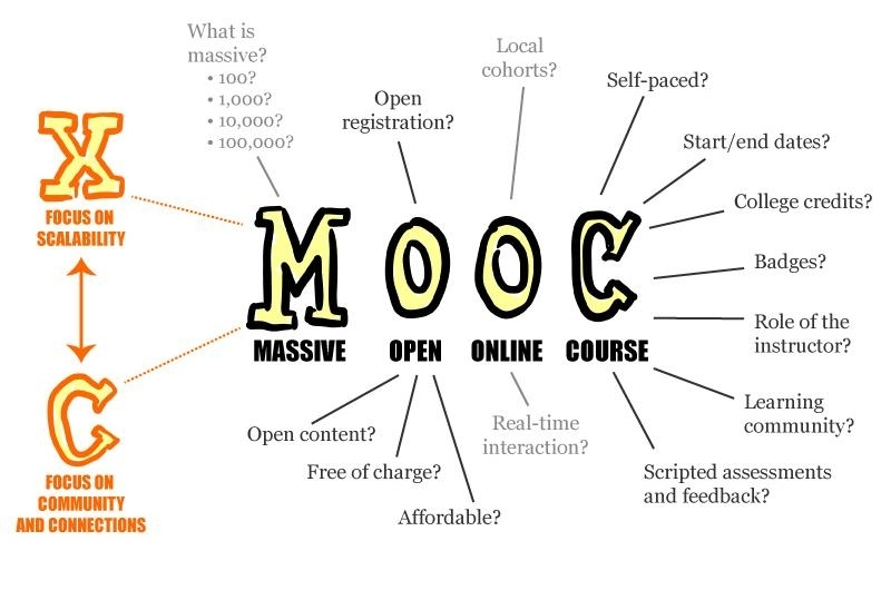 IN-COMPANY TRAINING, OPPORTUNITIES WITH MOOCs