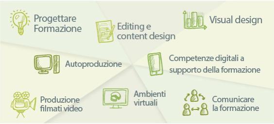 Masterclass per la produzione in autonomia di contenuti multimediali