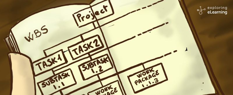 Project Management: how to develop an eLearning path in 12 steps!